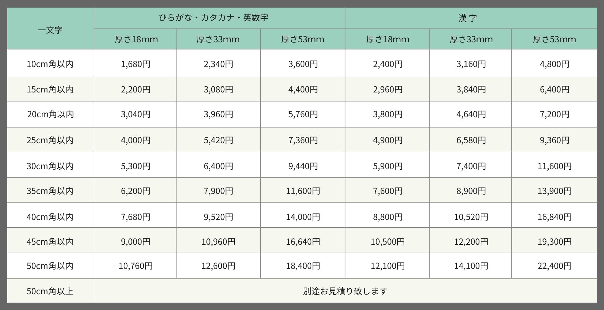 滋賀県で看板デザインをするピーナッツアートの白カルプ料金表