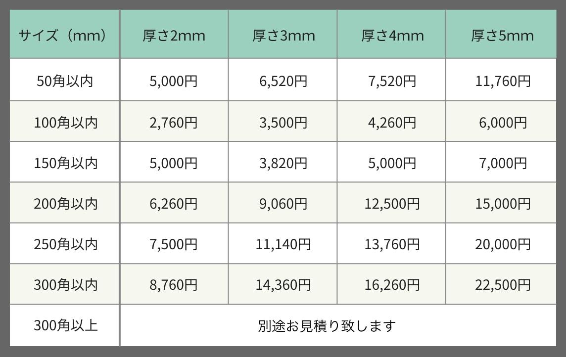 滋賀県で看板デザインをするピーナッツアートの切り文字(ステンレス)料金表
