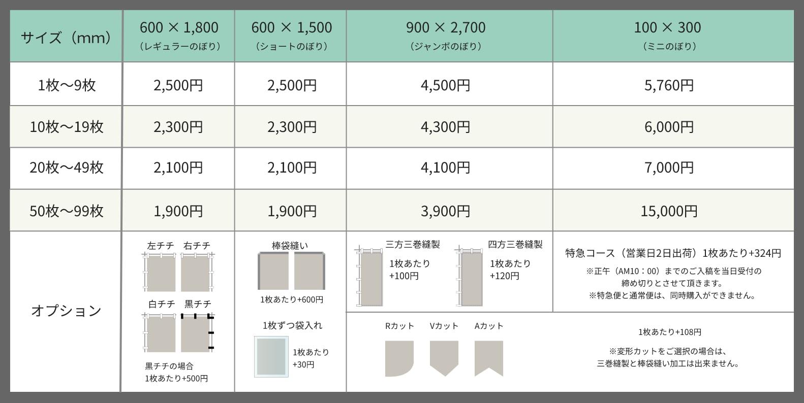 滋賀県で看板デザインをするピーナッツアートののぼり料金表